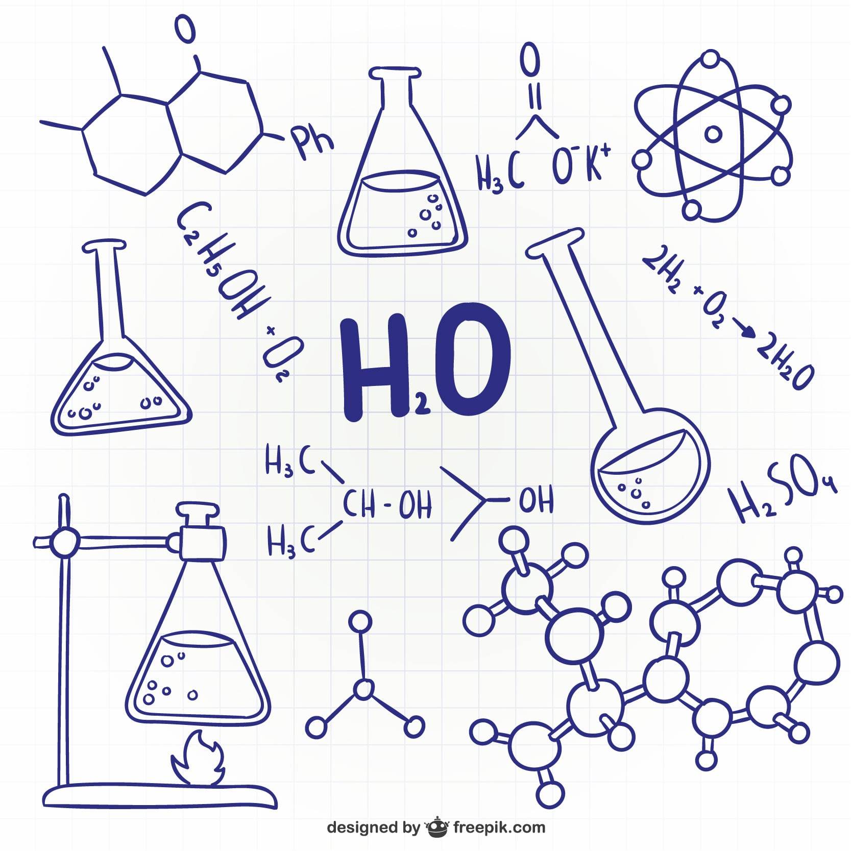 Recursos química